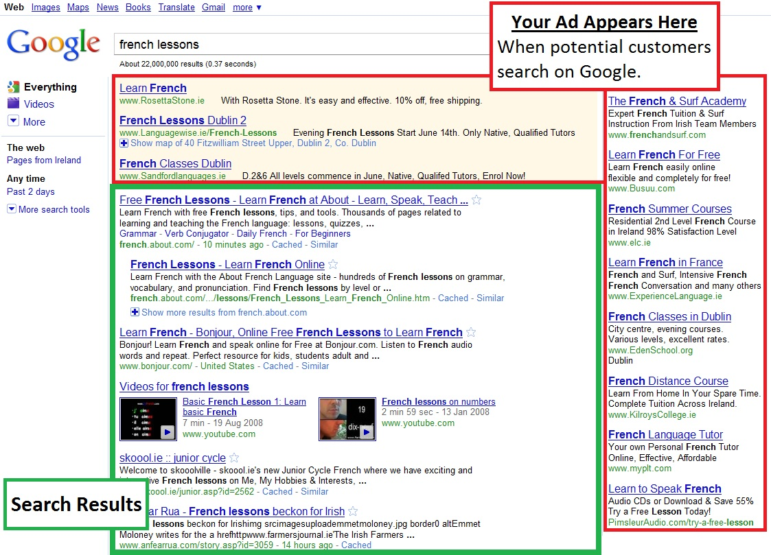 How To Understand Google AdWords - Redfly Online Marketing, Dublin ...