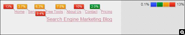 screenshot of in new in-page analytics report - google analytics